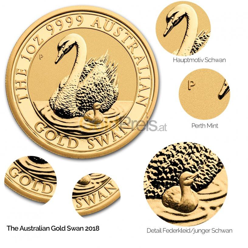 Details der Goldmünze Goldschwan 2018