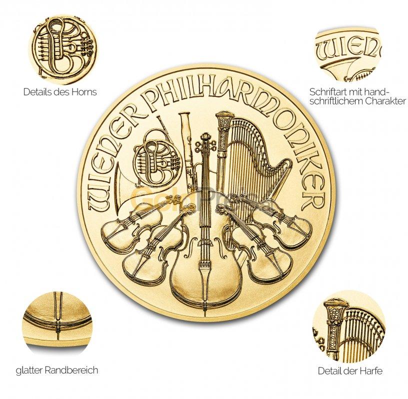 Wiener Philharmoniker Günstig Kaufen Im Goldmünzen Preisvergleich