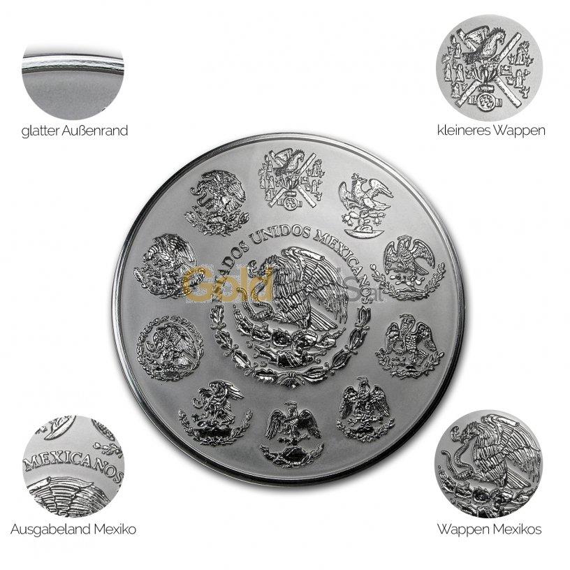 Silbermünze Aztekenkalender - Details des Avers