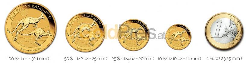 Größenvergleich Australian Gold Nugget/Australian Kangaroo Goldmünze mit 1 Euro-Stück