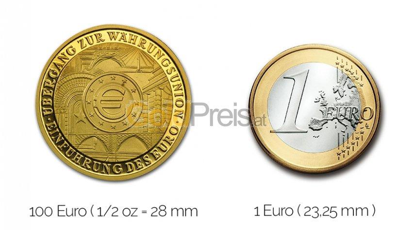 Größenvergleich 100 Euro Gold-Gedenkmünze der BRD Goldmünze mit 1 Euro-Stück