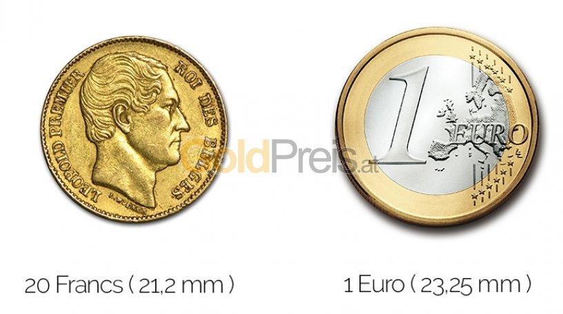 Größenvergleich Belgien Francs Goldmünze mit 1 Euro-Stück