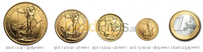 Größenvergleich Britannia Goldmünze mit 1 Euro-Stück