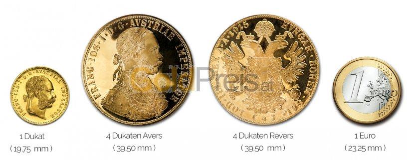Größenvergleich Dukaten Goldmünze mit 1 Euro-Stück