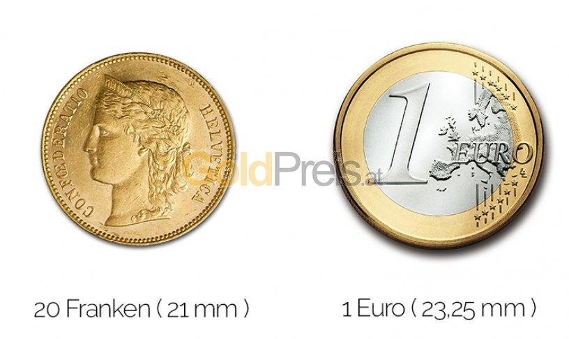 Größenvergleich Helvetia Goldmünze mit 1 Euro-Stück