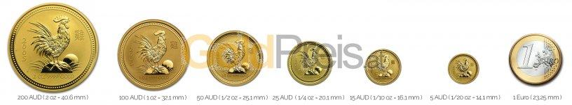 Größenvergleich Lunar Serie I Goldmünze mit 1 Euro-Stück