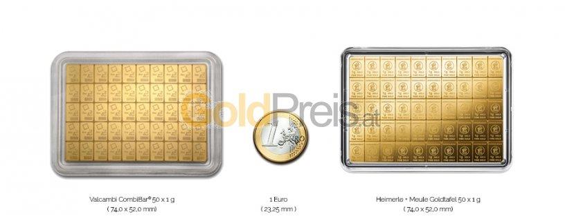 Größenvergleich Goldtafelbarren 50 x 1 Gramm Goldmünze mit 1 Euro-Stück