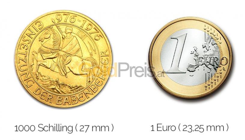 Größenvergleich Babenberger Goldmünze mit 1 Euro-Stück