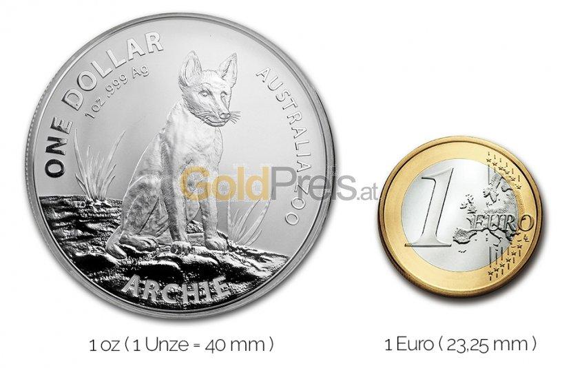 Größenvergleich Australia Zoo Silbermünze mit 1 Euro-Stück
