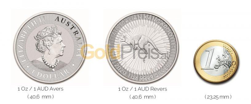 Größenvergleich Australian Kangaroo Silbermünze mit 1 Euro-Stück