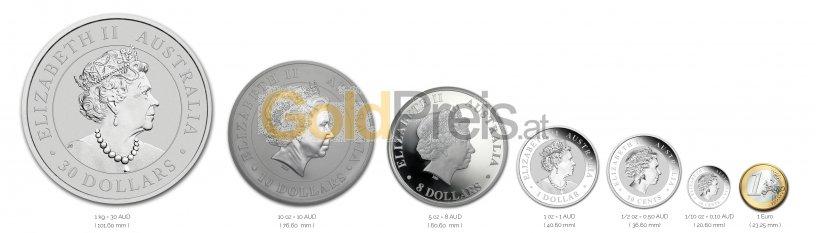 Größenvergleich Koala Silbermünze mit 1 Euro-Stück