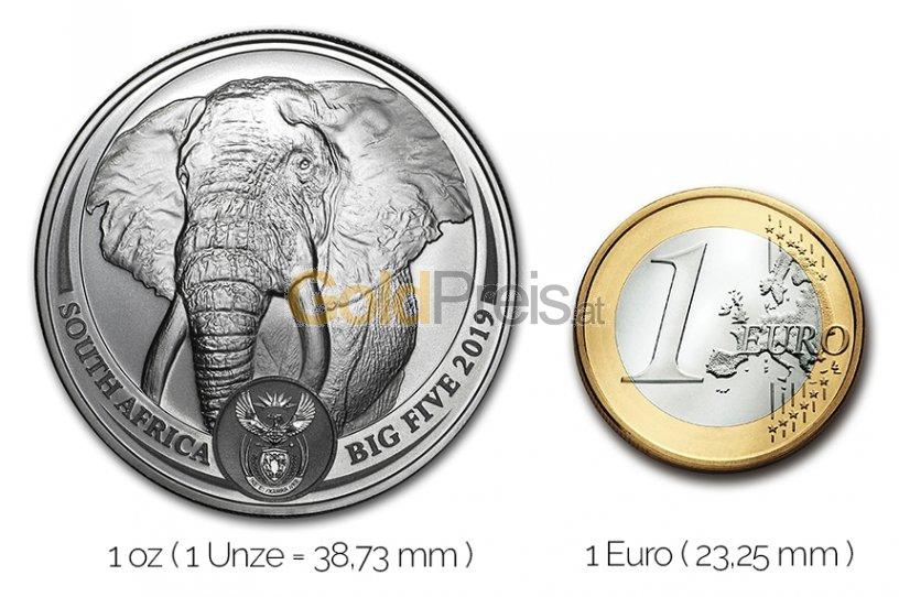 Größenvergleich Big Five Serie Silbermünze mit 1 Euro-Stück