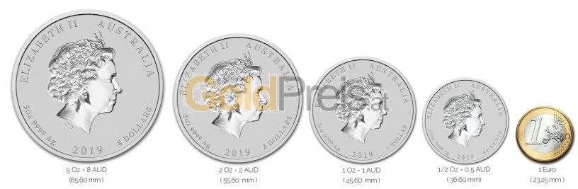 Größenvergleich Lunar Serie II Silbermünze mit 1 Euro-Stück