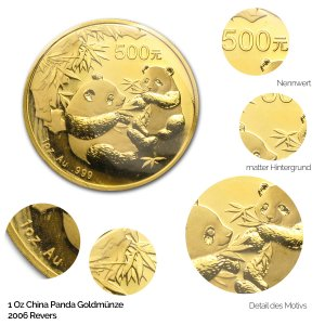 China Panda Gold 2006