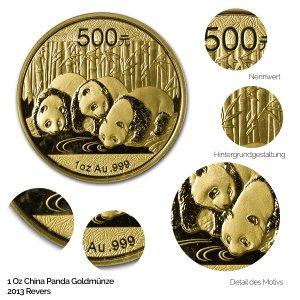 China Panda Gold 2013